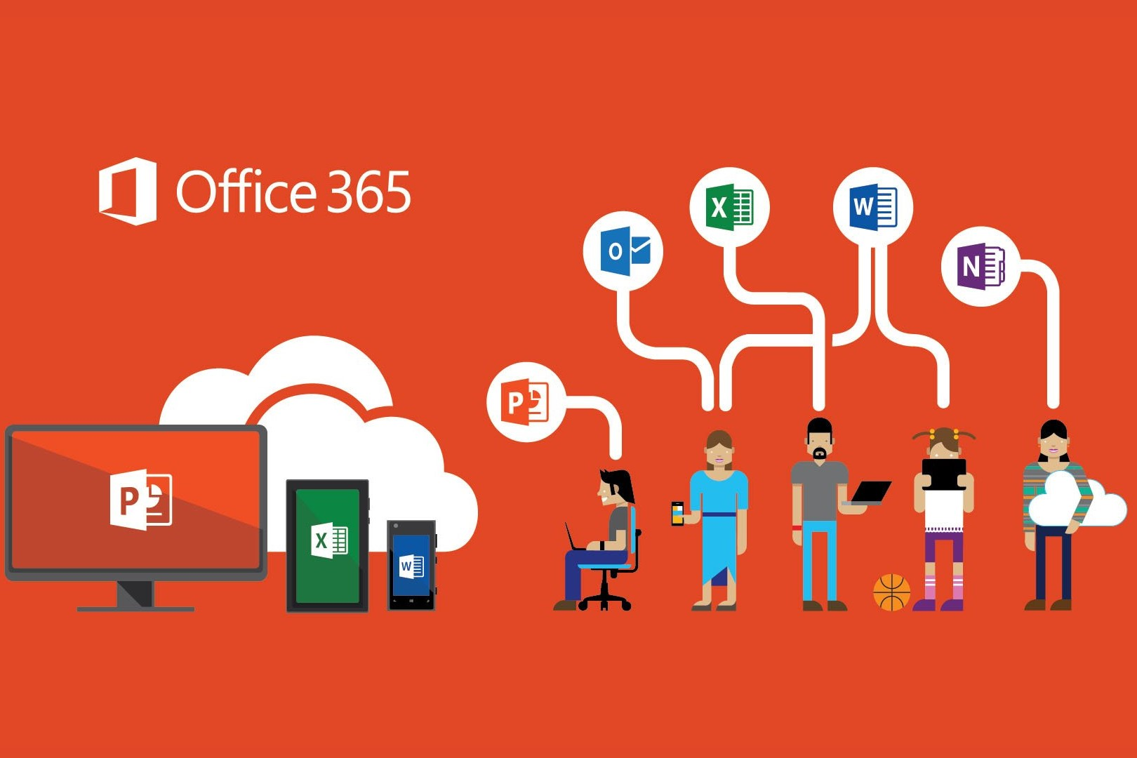 PRODUCTIVIDAD EN OFFICE 365